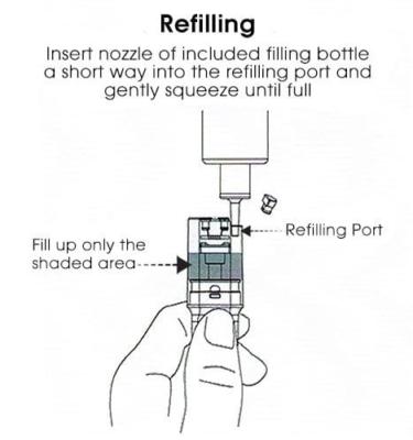 koi stik refilling instructions 1